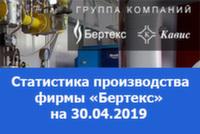 """Статистика установленного оборудования производства """"Бертекс"""" на 30 апреля 2019 года по отдельным приборам"""